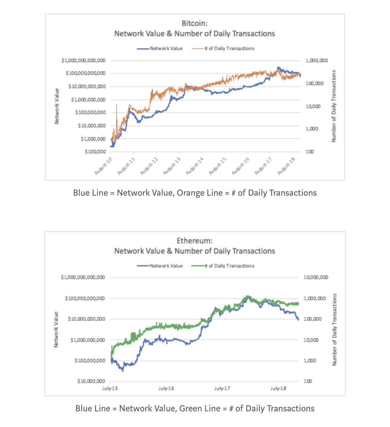 Bitcoin fundamentals