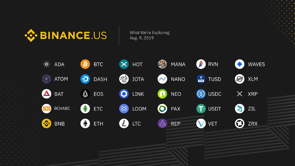 Binance US evaluating 30 cryptos for possible listing (Binance.us)