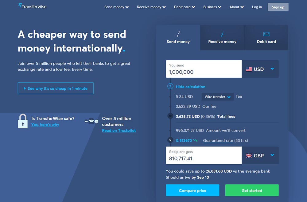 TransferWise remittance fees