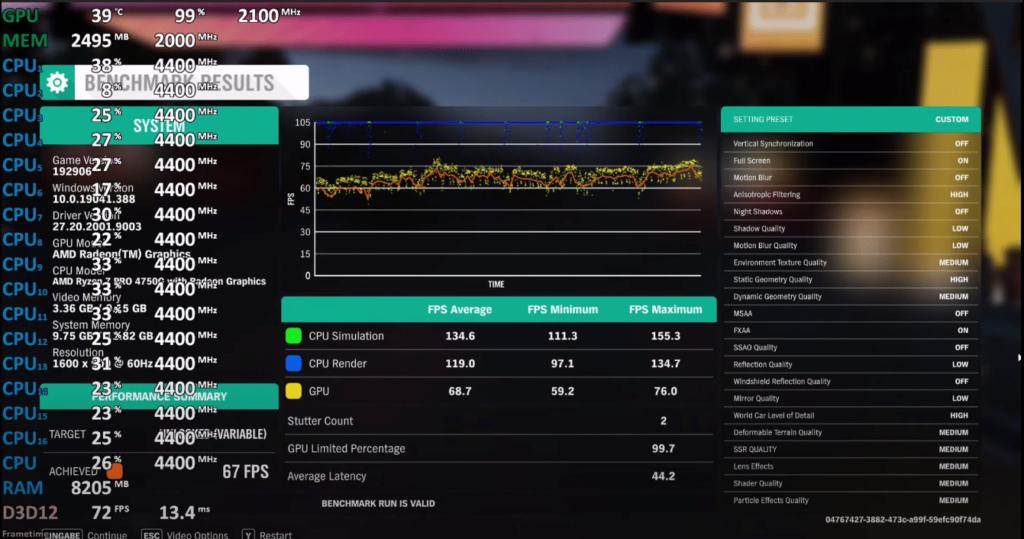 Forza Horizons 4 benchmarks 900p
