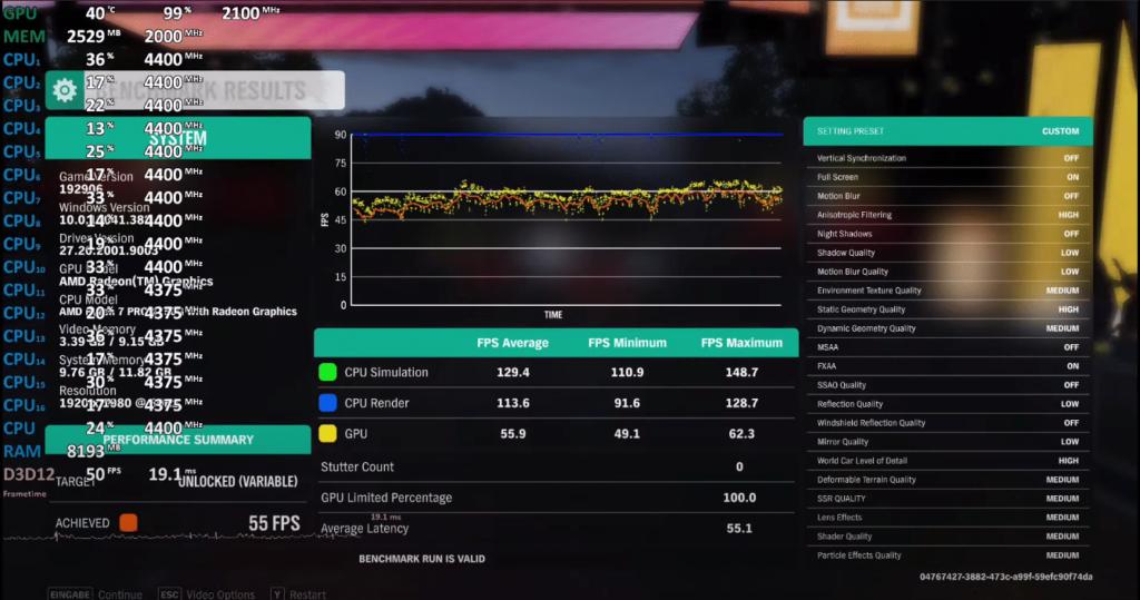 Ryzen 7 4700G benchmarks Forza 1080p
