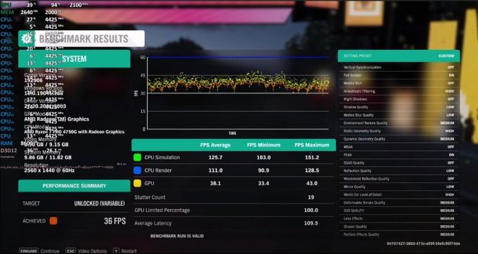 Ryzen 7 4700G benchmarks Forza 1440p
